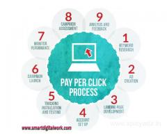 Pay Per Click | Ppc | Adwords | Services Company In Delhi India – SMARTDIGITALWORK.COM