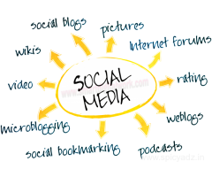 Social Media Marketing Services in Delhi | Smo Services in Delhi - SMARTDIGITALWORK