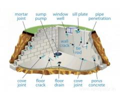 VS Waterproofing Contractors - Basement Waterproofing Services in Bangalore
