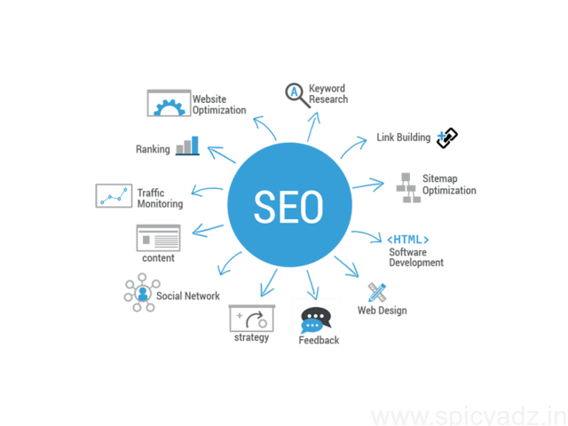 Best SEO services company in Chennai - 1