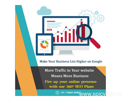 Digital Marketing agency Hubli, India.