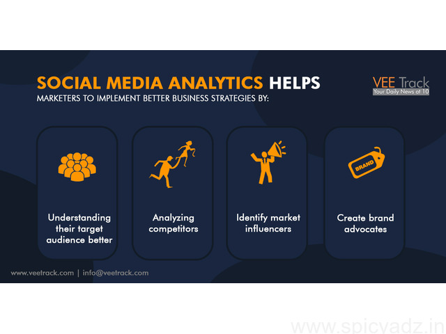 Social media monitoring services by Vee Track - 1