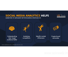 Social media monitoring services by Vee Track